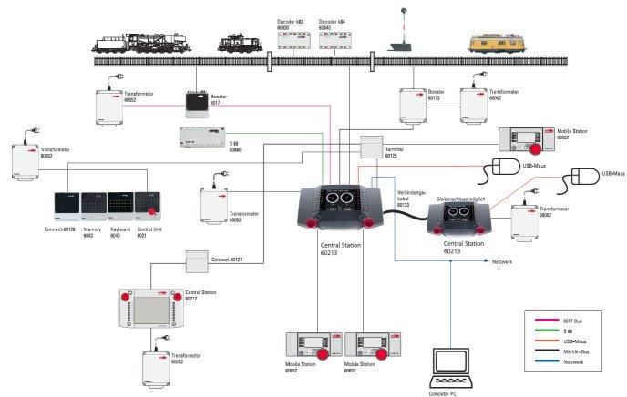 feedback control of dynamic systems solution manual pdf